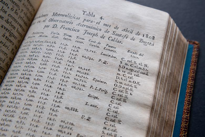 """Detail from a printed book shows text in Spanish including """"tabla 4"""" and a chart below."""