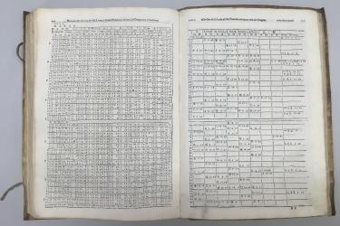 16th century charts documenting the calculations of solar and lunar calculations
